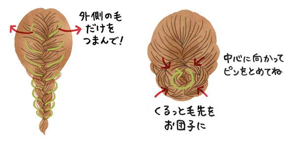 シニヨンのイラスト