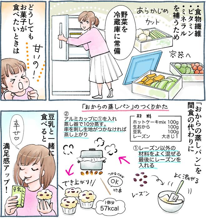 クミコさんの手づくりの「おから蒸しパン」