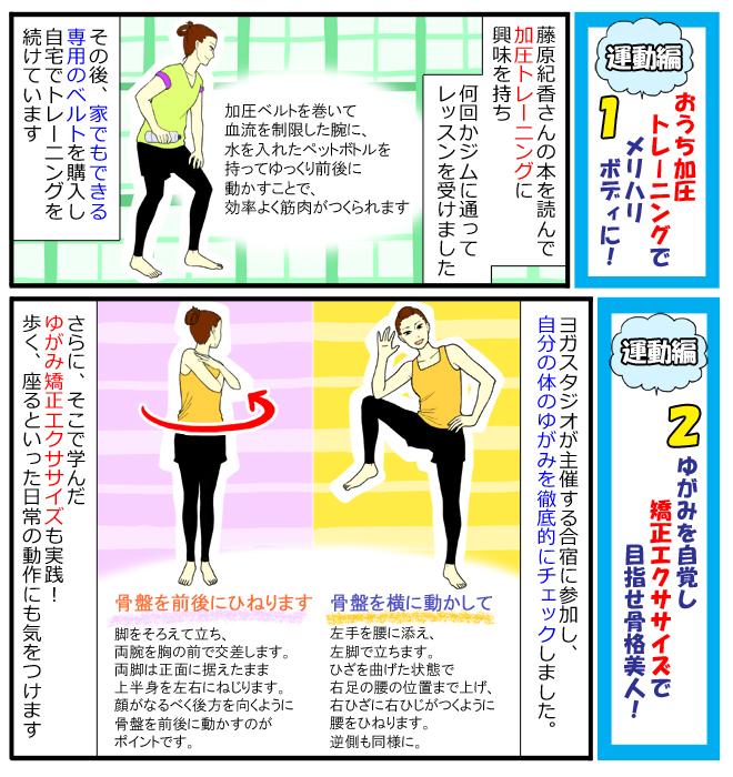 運動編1おうち加圧トレーニングでメリハリボディに!藤原紀香さんの本を読んで加圧トレーニングに興味を持ち何回かジムに通ってレッスンを受けました。加圧ベルトを巻いて血流を制限した腕に、水を入れたペットボトルを持ってゆっくり前後に動かすことで、効率よく筋肉がつくられます。その後、家でもできる専用のベルトを購入し自宅でトレーニングを続けています。運動編2ゆがみを自覚し矯正エクササイズで目指せ骨格美人!ヨガスタジオが主催する合宿に参加し、自分の体のゆがみを徹底的にチェックしました。骨盤を横に動かして。ヨガスタジオが主催する合宿に参加し、自分の体のゆがみを徹底的にチェックしました。骨盤を前後にひねります。脚をそろえて立ち、両腕を胸の前で交差します。両脚は正面に据えたまま上半身を左右にねじります。顔がなるべく後方を向くように骨盤を前後に動かすのがポイントです。さらに、そこで学んだゆがみ矯正エクササイズも実践!歩く、座るといった日常の動作にも気をつけます。