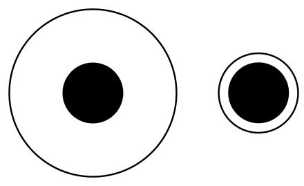 2つの黒丸の大きさ対比イラスト