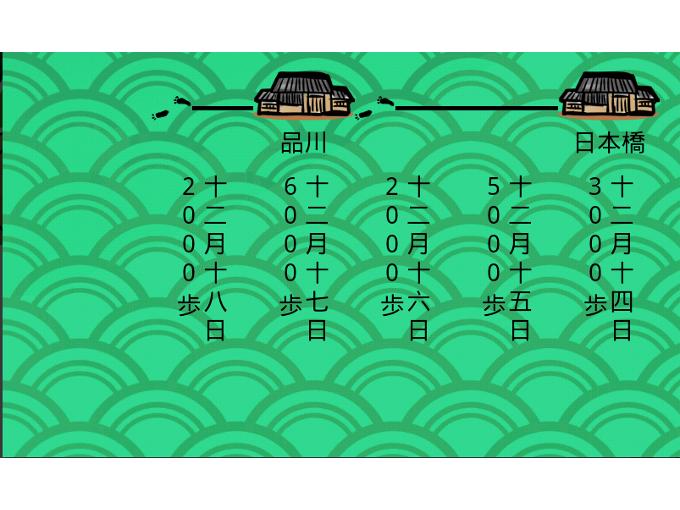 日本橋~品川間の歩数が表示された画像