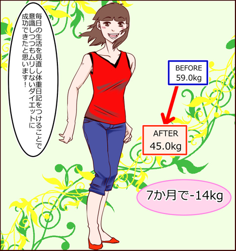 BEFORE59.0kg AFTER45.0kg 7か月で-14kg 毎日の生活を見直し体重日記をつけることで意識しつつもムリしないダイエットに成功できたと思います!