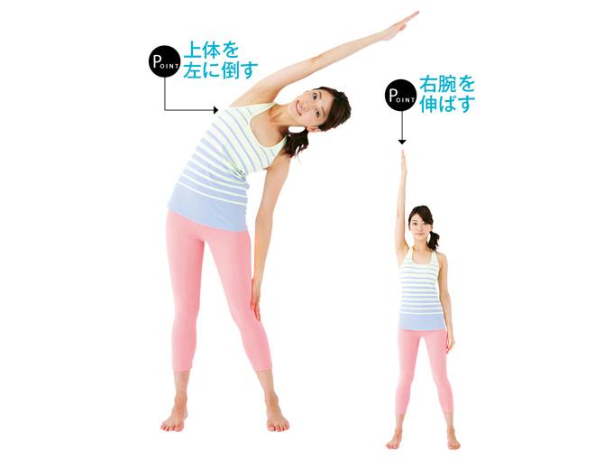 右腕を上に伸ばし上体を左に倒す