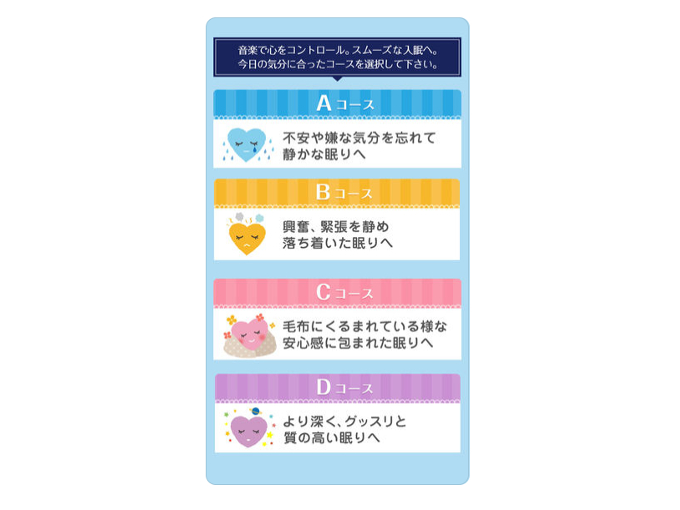 コース一覧の表示画像