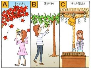 【心理テスト】秋の行楽。あなたはどこに行く?