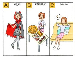 【心理テスト】ハロウィンパーティ、あなたは何をする?