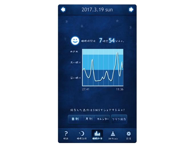 睡眠データを表示した画像