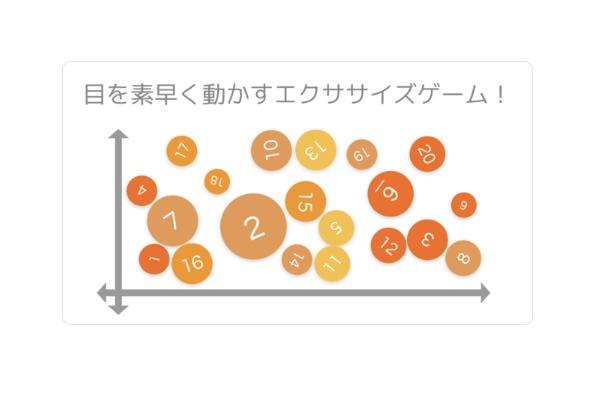 「Numbers」を表示した画像