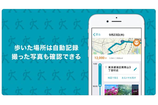 現在地を表示したマップの画像