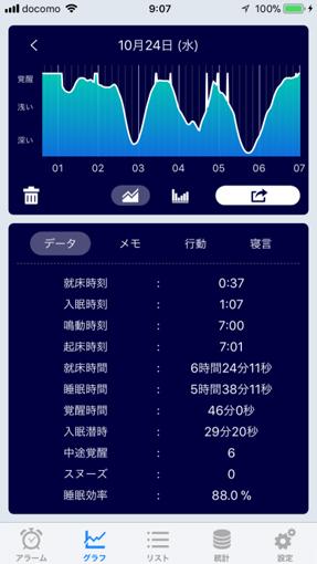 24日の睡眠グラフ