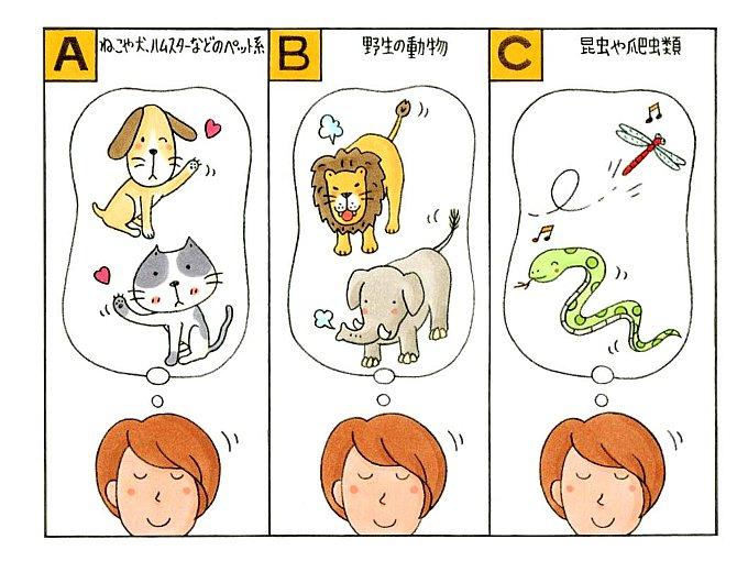 猫や犬を想像している女性、ライオンやゾウを想像している女性、トンボやヘビを想像している女性のイラスト
