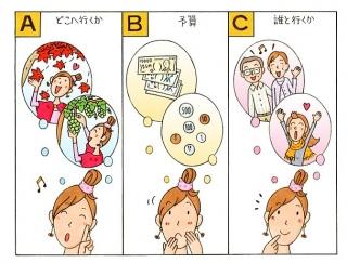 【心理テスト】秋の行楽、あなたがまず決めるのは?