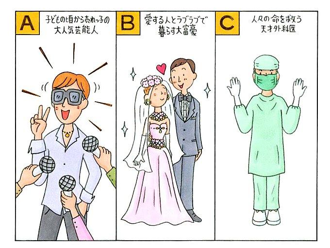 マイクを向けられる男性、ドレスを着た女性とタキシード姿の男性、手術着を着た男性のイラスト