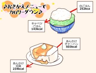 【漫画レポート】-14kg読者が実践!とり過ぎていた糖分と脂質を減らす食事術