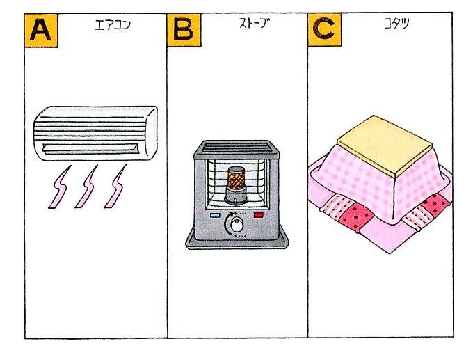 エアコン、 ストーブ、 コタツのイラスト