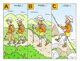 【心理テスト】登山にきました。あなたはどのルートを選ぶ?