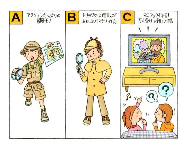 冒険家、探偵、テレビを見ている人のイラスト