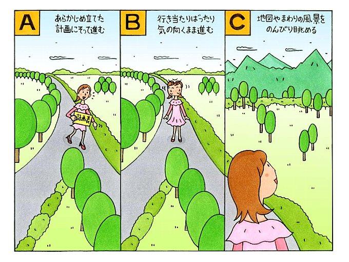 計画表を持ち迷いなく道を進む女性、どっちの道に進もうか迷っている女性、景色を眺めている女性のイラスト