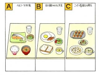 【心理テスト】ランチビッフェに来ました。いちばん最初に食べるのは?