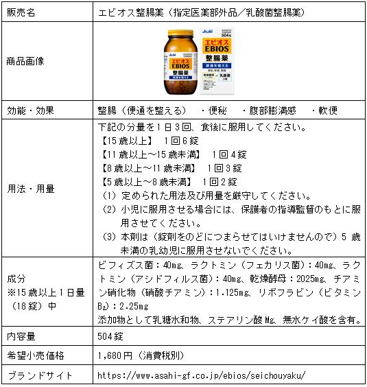 エビオス整腸薬の紹介