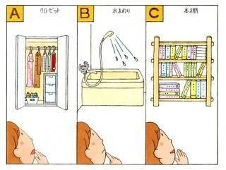 クローゼット、水まわり、本棚のイラスト