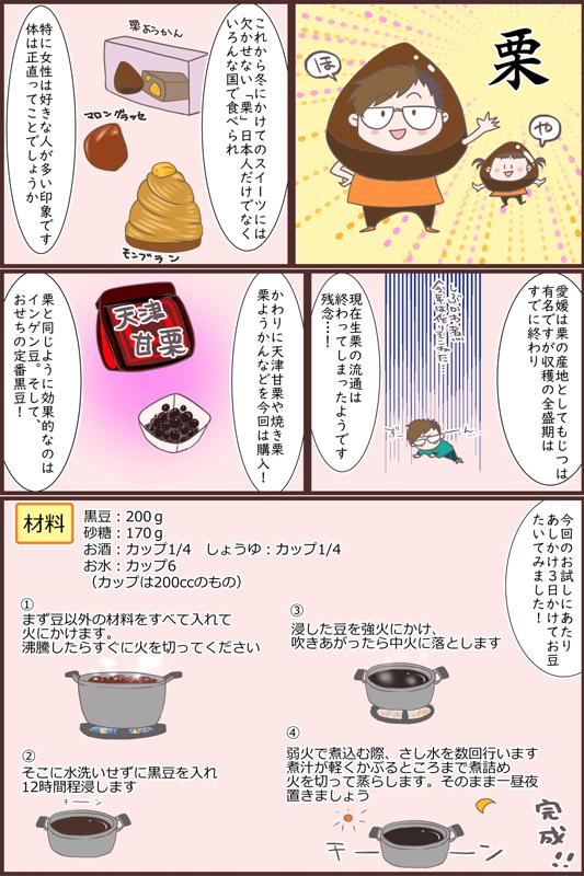 栗 これから冬にかけてのスイーツには 欠かせない「栗」日本人だけでなく いろんな国で食べられ 特に女性は好きな人が多い印象です 体は正直ってことでしょうか 愛媛は栗の産地としてもじつは 有名ですが収穫の全盛期は すでに終わり 現在生栗の流通は 終わってしまったようです 残念…! かわりに天津甘栗や焼き栗 栗ようかんなどを今回は購入! 栗と同じように効果的なのは インゲン豆。そして、 おせちの定番黒豆! 今回のお試しにあたり あしかけ3日かけてお豆 たいてみました! 材料 黒豆:200g 砂糖:170g お酒:カップ1/4 しょうゆ:カップ1/4 お水:カップ6 (カップは200ccのもの) まず豆以外の材料をすべて入れて 火にかけます。 沸騰したらすぐに火を切ってください ① そこに水洗いせずに黒豆を入れ 12時間程浸します ② 浸した豆を強火にかけ、 吹きあがったら中火に落とします ③ ④ 弱火で煮込む際、さし水を数回行います 煮汁が軽くかぶるところまで煮詰め 火を切って蒸らします。そのまま一昼夜 置きましょう