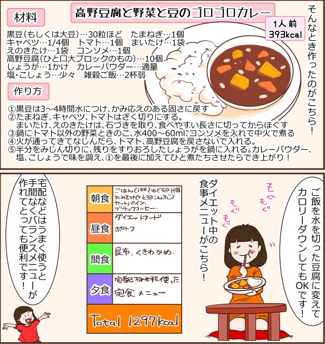 そんなとき作ったのがこちら! ご飯を水を切った豆腐に変えてカロリーダウンしてもOKです! ダイエット中の食事メニューがこちら! 宅配などはうまく使うと手間なくバランスメニューが 作れてとっても便利です! 朝食 昼食 間食 夕食 高野豆腐と野菜と豆のゴロゴロカレー 材料 黒豆(もしくは大豆)…30粒ほど たまねぎ…1個 キャベツ…1/4個 トマト…1個 まいたけ…1袋 えのきたけ…1袋 コンソメ…1個 高野豆腐(ひと口大ブロックのもの)…10個 しょうが…1かけ カレーパウダー…適量 塩・こしょう…少々 雑穀ご飯…2杯弱 作り方①黒豆は3~4時間水につけ、かみ応えのある固さに戻す ②たまねぎ、キャベツ、トマトはざく切りにする。まいたけ、えのきたけは、石づきを取り、食べやすい長さに切ってからほぐす③鍋にトマト以外の野菜ときのこ、水400~60ml、コンソメを入れて中火で煮る④火が通ってきてなじんだら、トマト、高野豆腐を戻さないで入れる。⑤半分をみじん切りに、残りをすりおろしたしょうがを鍋に入れる。カレーパウダー、塩、こしょうで味を調え、①を最後に加えてひと煮たちさせたらでき上がり!1人前393kcal