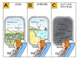 新幹線に乗っている人のイラスト