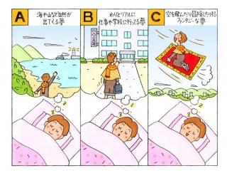 【心理テスト】あなたが最近みた印象的な夢は何?