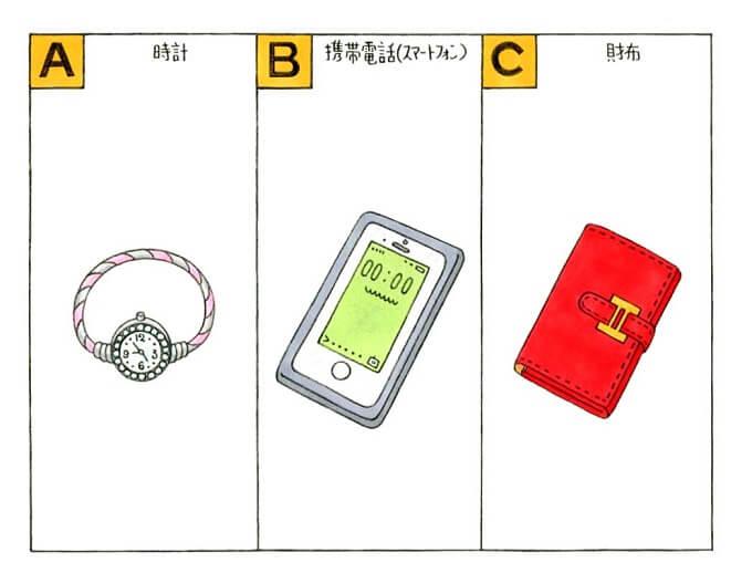 時計、 携帯電話(スマートフォン)、 財布のイラスト