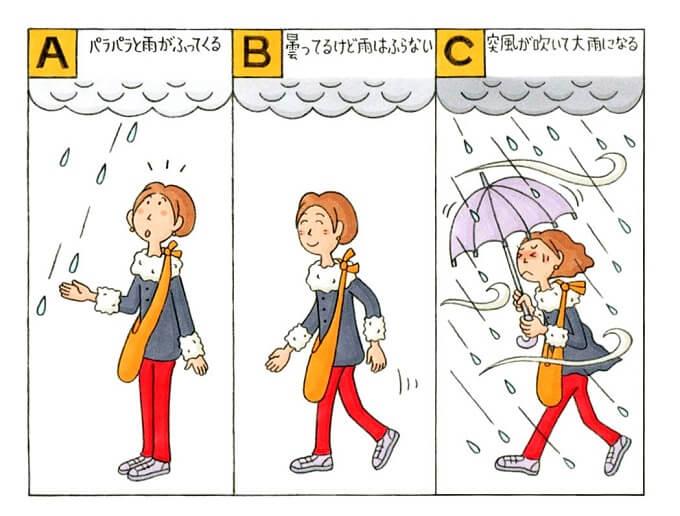 天気のイラスト