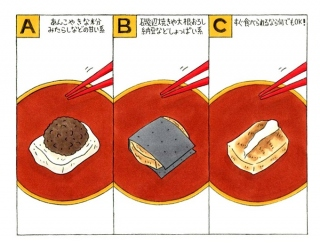 【心理テスト】おもちがあります。どんな料理で食べるのが好き?