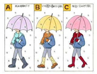 【心理テスト】雪が降ってきました。どんな靴を履いていく?