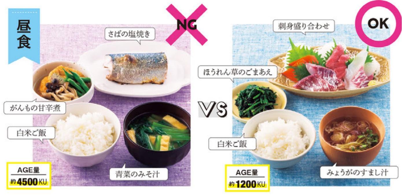 AGEの比較レシピ