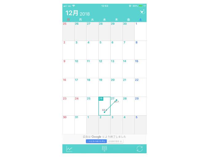 カレンダーにグラフが表示された画像