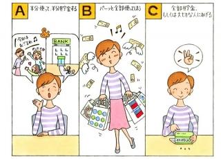 考えごとをしている女性、買いものをする女性、貯金する女性のイラスト