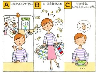 【心理テスト】もし、宝くじで100万円当たったらどうする?