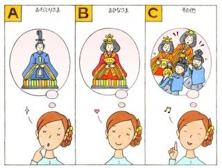 【心理テスト】自分をひな人形に例えるならどれ?