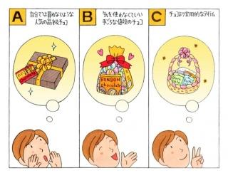 【心理テスト】バレンタインデーであなたが欲しい友チョコはどれ?