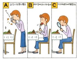 【心理テスト】おいしそうな料理が目の前に。あなたはどうする?