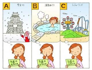 【心理テスト】懸賞で旅行が当たりました。あなたはどこを選ぶ?