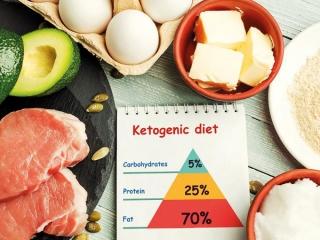 ケトジェニックダイエットのイメージ