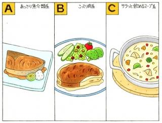 【心理テスト】今晩の食事、あなたは何を食べたい?