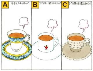 【心理テスト】古風な喫茶店のホットドリンク、どんなカップに入っている?