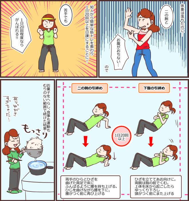 体重は落ちたのに…二の腕とお腹がおちない…ので知人から簡単な筋トレを教わり1日20回以上を日課にすることに!苦手でも1日20回程度ならがんばれる!!下腹の引締めひざを立ててあお向けに。両腕は胸の前でくむ。上体を床から起こしたらゆっくり下ろし頭がつく前にまた上げる二の腕の引締め1日20回以上両手のひらとひざを曲げた両足で床にふんばるように腰を持ち上げる。ひじを曲げながら腰を下に。腰がつく前に再び上げるお菓子をへらし、食事も運動もむりのない範囲で続けた結果…