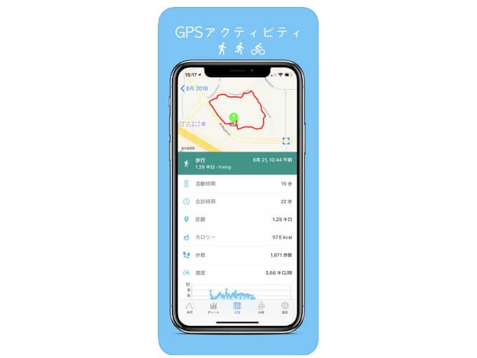 「GPSアクティビティ」を表示した画像