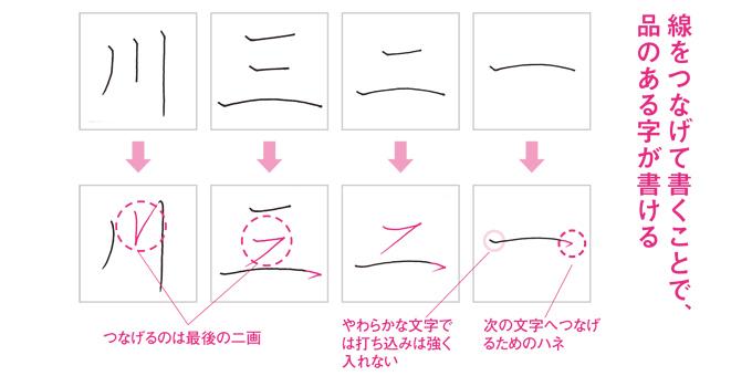 漢数字の美しい書き方