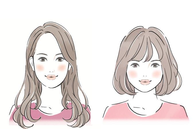 顔診断の一例
