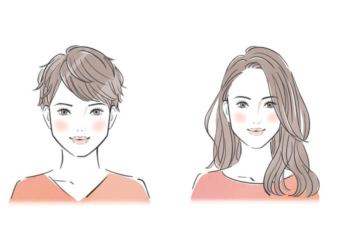 顔のタイプ2種の例