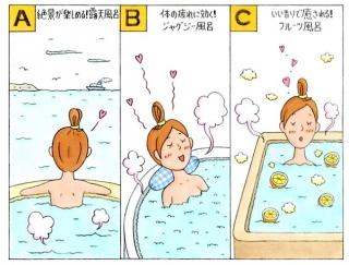 【心理テスト】温泉に来ました。あなたはどこに入りたい?